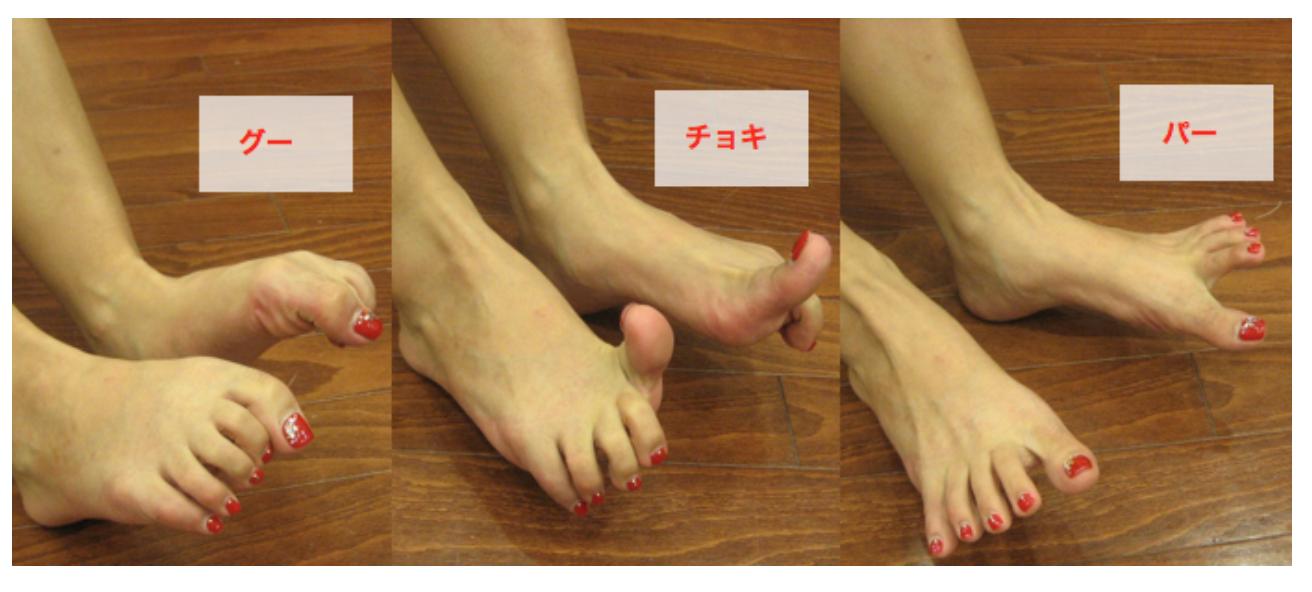 足指のグーチョキパーエクササイズ